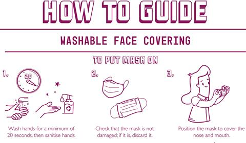 Sage Advice on Face Coverings from Dimensions