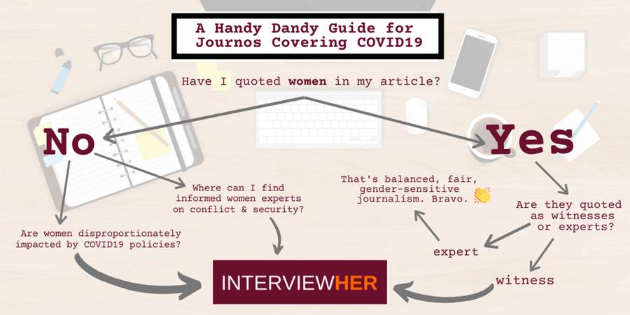 InterviewHer graphic